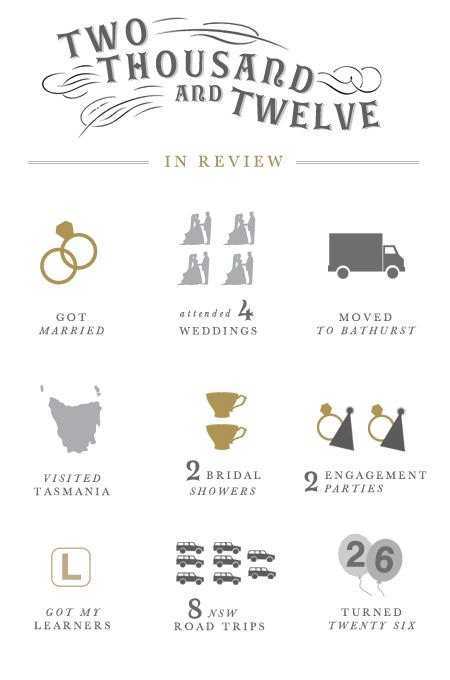 Tabitha Emma | Infographic about a year in your life