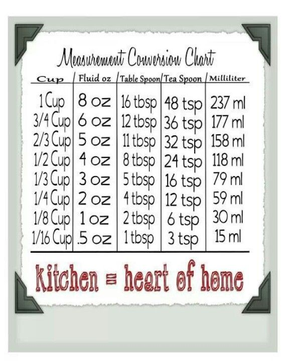 76 best Converting images on Pinterest Kitchen stuff - measurement charts