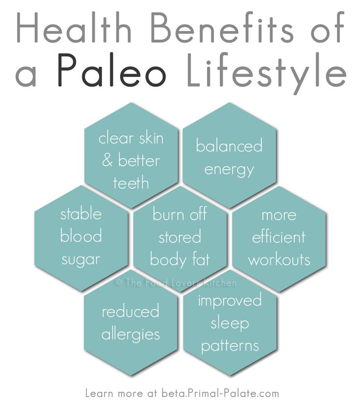 7 best Paleo Benefits images on Pinterest Healthy diet recipes - fresh blueprint primal diet
