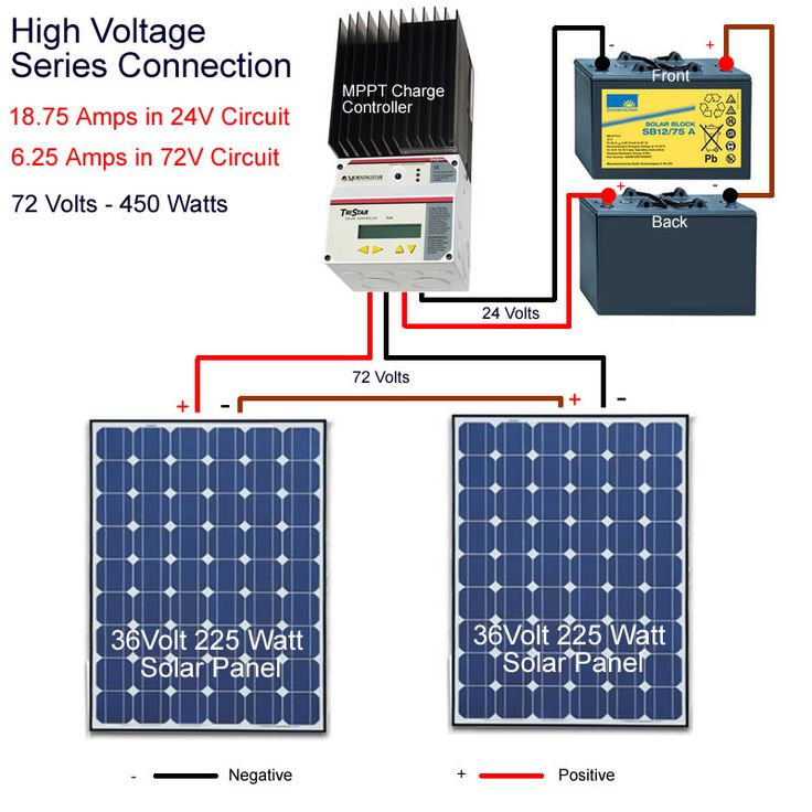 Connecting High Voltage Solar Panels In Series With A