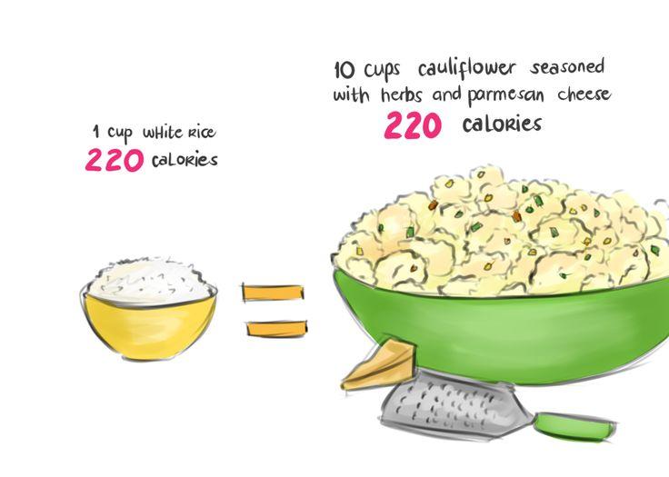 calories rice