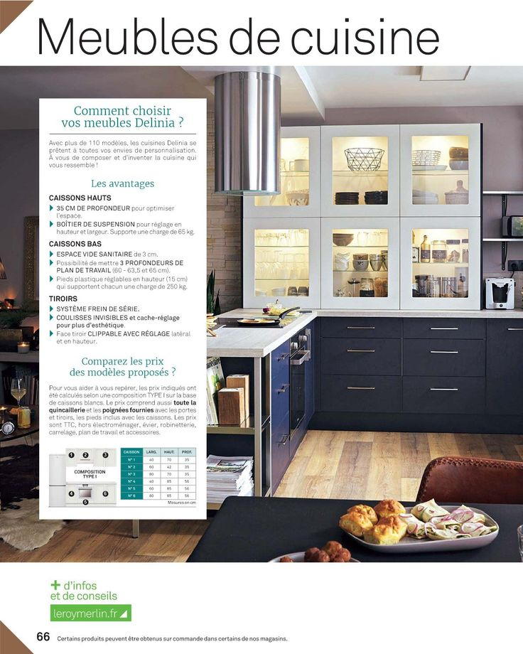 Les Meilleures Images Du Tableau Bathroom Sur Pinterest - Reglage porte meuble haut cuisine pour idees de deco de cuisine
