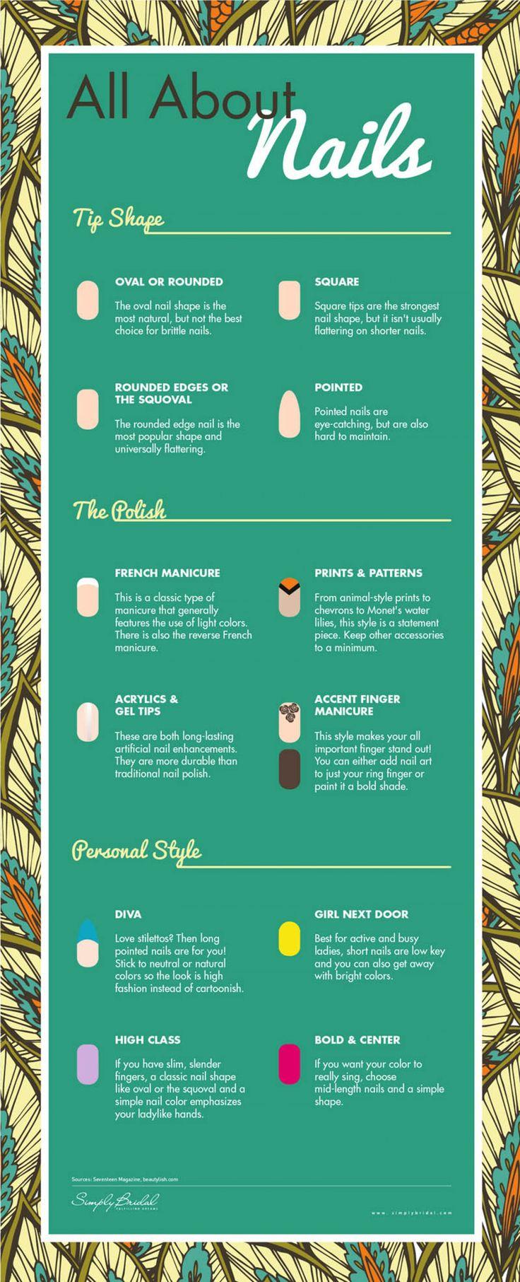 All About Nails [by Simply Bridal via Tipsographic] #nails #nailart #nailartdesign #nailcare #manicure #tipsographic