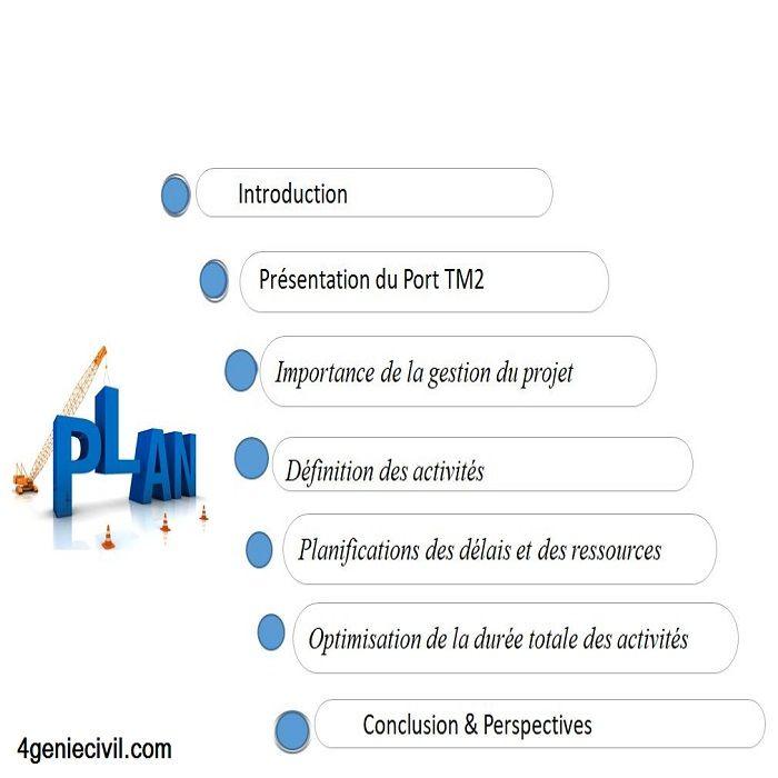 Exemples De Présentations Powerpoint Pour Pfe Pour Rapport