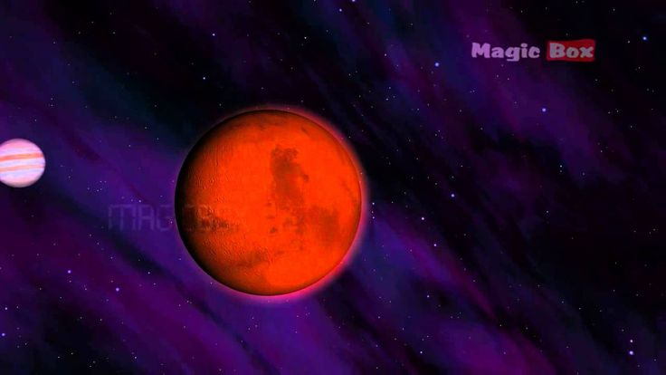 Mars - The Solar System - Animation Educational Videos For Kids
