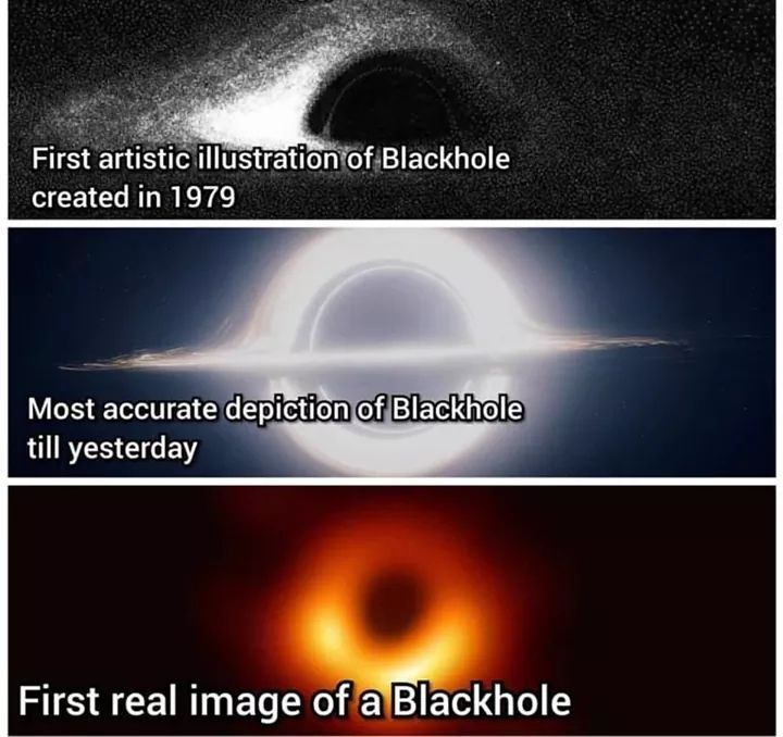 Before This First Real Image Of A Black Hole Every Image Of A