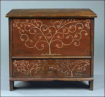 Paint-decorated pine blanket chest Auction Results: January, 2011