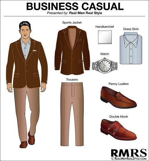 acef097b98 Men's Dress Code Guide | 7 Levels Of Dress Code Etiquette | Black Tie |  Business Casual | Ultra-Casual Menswear Chart