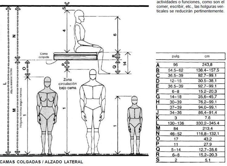 Muebles domoticos medidas antropometricas para dise ar for Dimensiones de mobiliario de cocina