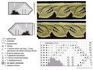 Knitting - leaf edge design