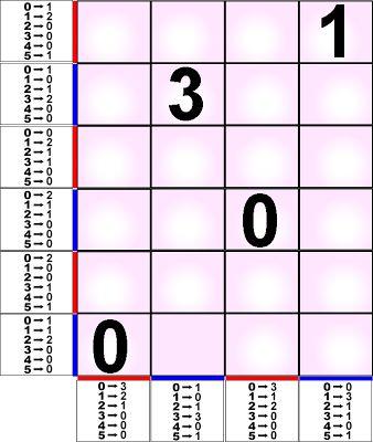 retos matemáticos, problemas matemáticos, acertijos, problemas de ingenio, Casillero Numérico, Acierta con los números