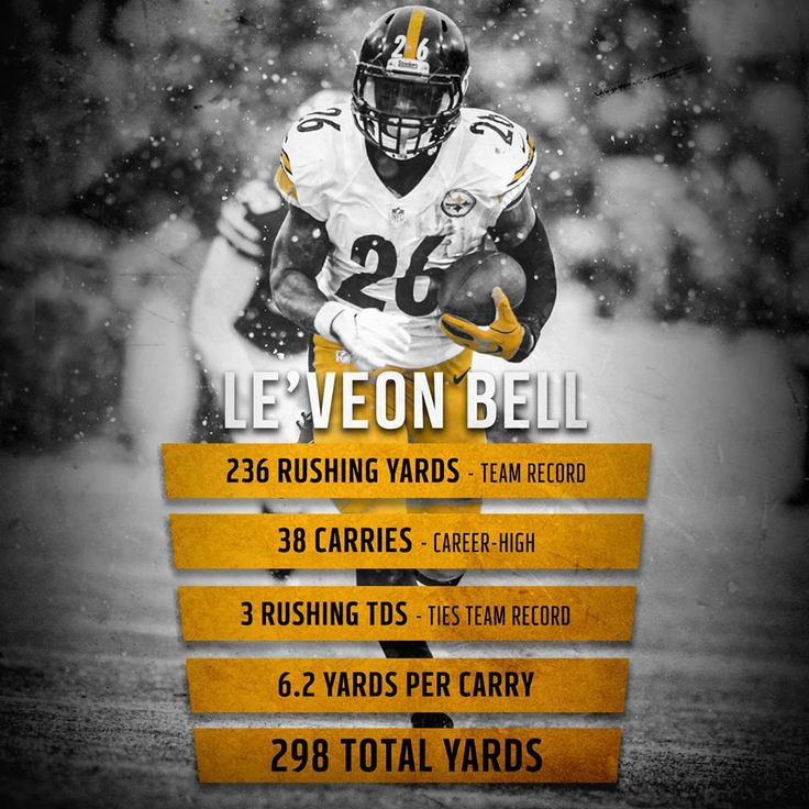 ... NFL Pro Line Womens Player Jersey The numbers behind LeVeon Bells  record-breaking day. Go Steelers. Pittsburgh .. Nike Mens Pittsburgh LeVeon  Bell 26 ... bd0757b18