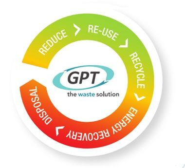 Construction Waste Management Solutions and free waste review service from GPT Waste