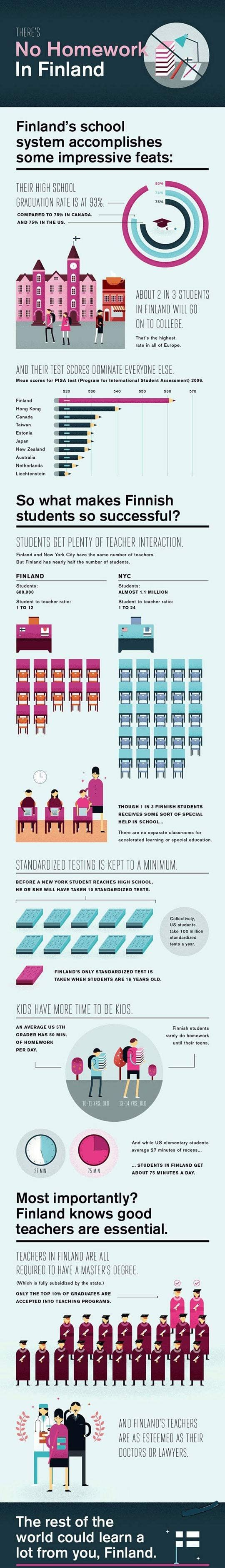 2540 best Teaching images on Pinterest | Languages, Literature and ...