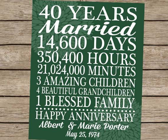 40 Year Wedding Anniversary Gift Ideas: 16 Best 40th Anniversary Images On Pinterest
