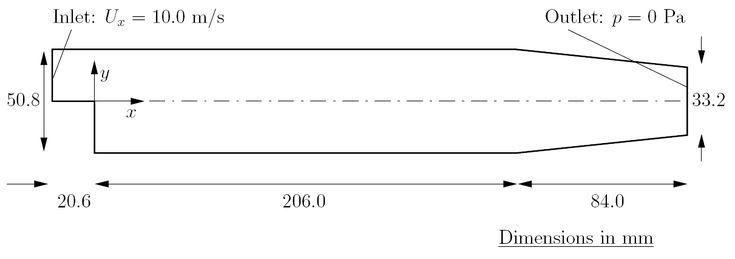 Steady turbulent flow over a backward-facing step [OpenFOAM]   Computational Fluid Dynamics