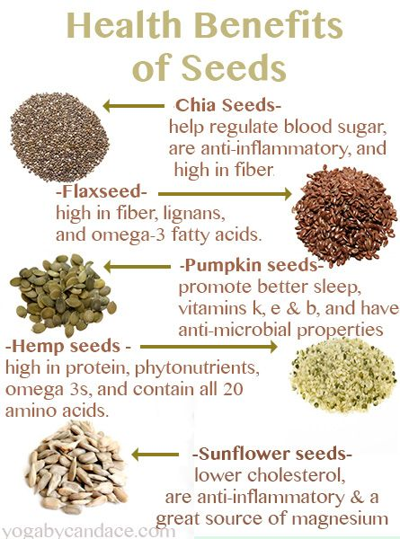 Seeds are an amazing addition to your healthy diet. For Chia seeds, flaxseed, pumpkin seeds, hemp seeds, sunflower seeds and more, visit Walgreens.com.
