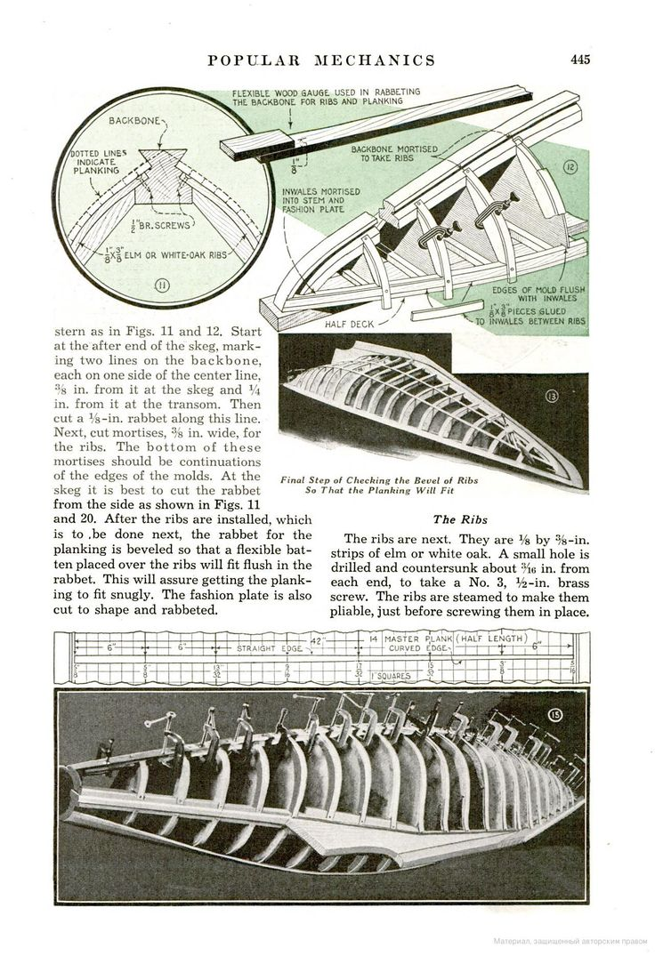 1000+ ideas about Model Boat Plans on Pinterest | Plywood Boat Plans, Scale Models and Boat Plans