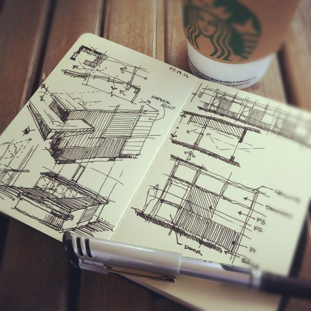 #coffeesketch | interior aesthetic and details #architecture