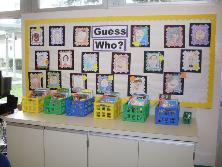 Blank paper, draw self-portrait, put to backing paper, name on back, 'Guess Who' title. BACK TO SCHOOL NIGHT