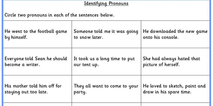 Four differentiated activities to identifying pronouns to practice question types from the KS2 SPAG Test.