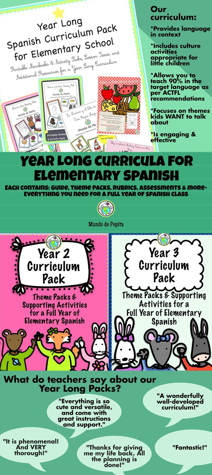 Year Long Spanish Curriculum Pack for Elementary School Printable
