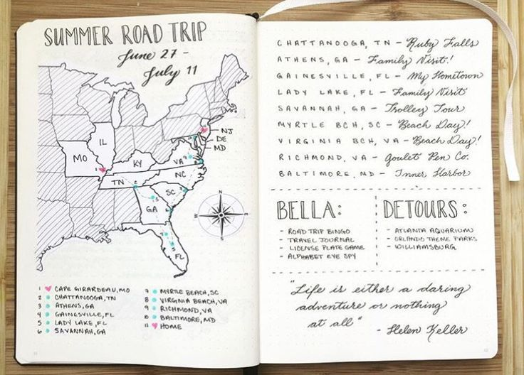 Reise Journal Karte Reisetagebuch Gestalten Reisetagebuch Reisealbum