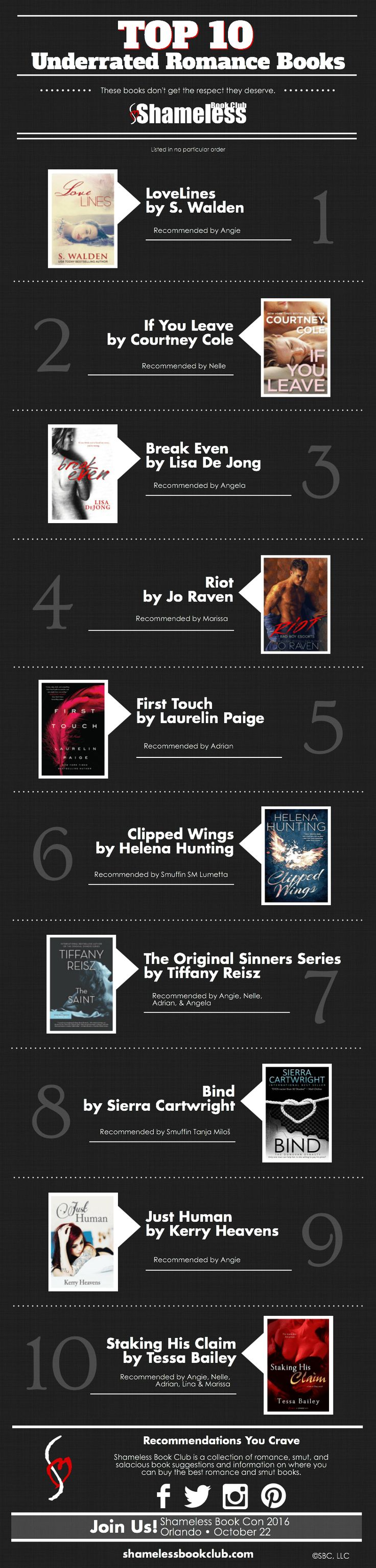 Top 10 Underrated Romance Books According to Shameless Book Club http://shamelessbookclub.com/book-news/top-10-underrated-romance-books/