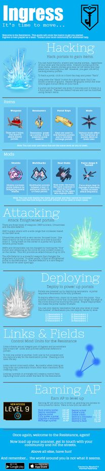 Quick infographic to get new smurfs started! #IngressRecruits   #Resistance  …