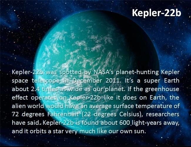 Kepler-22b | Renkli Şeyler