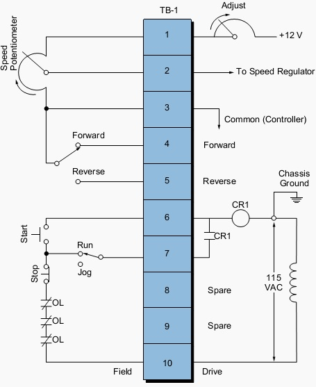 operator station for a variable speed drive | automation ... variable speed electric motor wiring diagram 3 speed fan motor wiring diagram