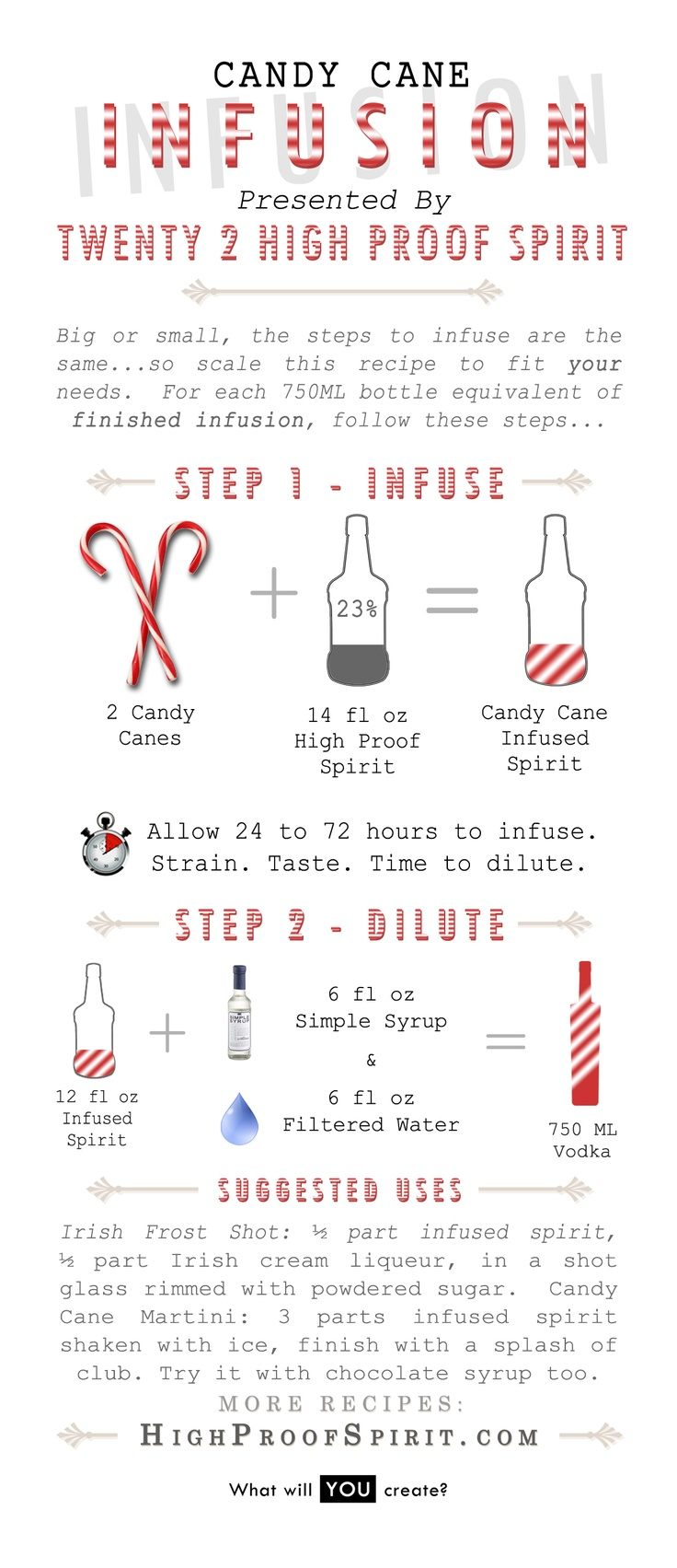 candy-cane-infused-vodka-recipe-card