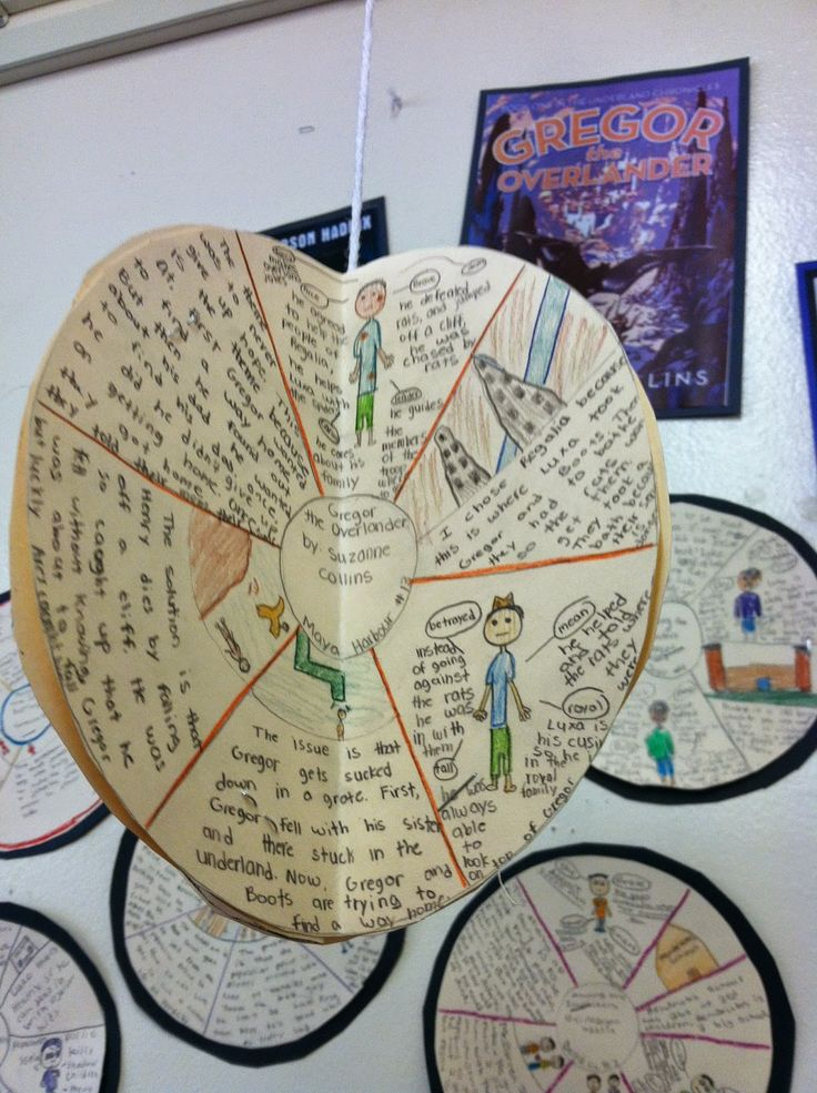 Creating a story wheel is a simple way to get the kids responding to literature.