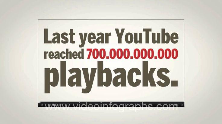 The World of Social Media 2011 - VideoInfographs.com