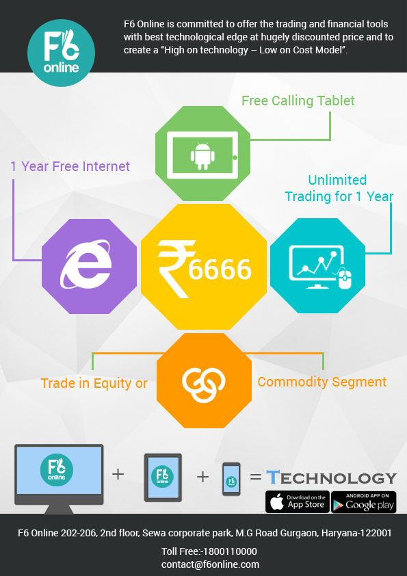 "F6Online.com, an offering from the F6 Group of Companies, offers a diverse product bouquet consisting of equity, equity derivatives, depository, commodities, and currency derivatives. With our ""High in Technology - Low on Cost"" model, we are committed to offering trading and financial tools that are supported by cutting-edge technology at highly discounted rates."