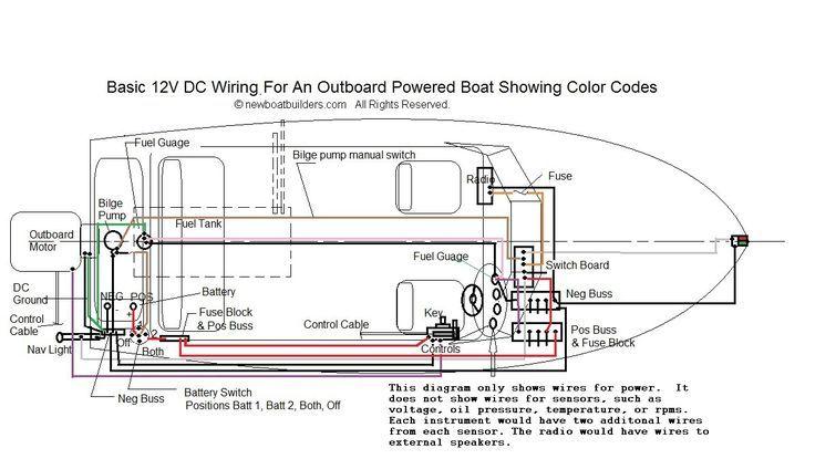 18 best wiring boat images on pinterest boat stuff boat building rh pinterest com Basic Electrical Wiring Outlet Electrical Panel Wiring