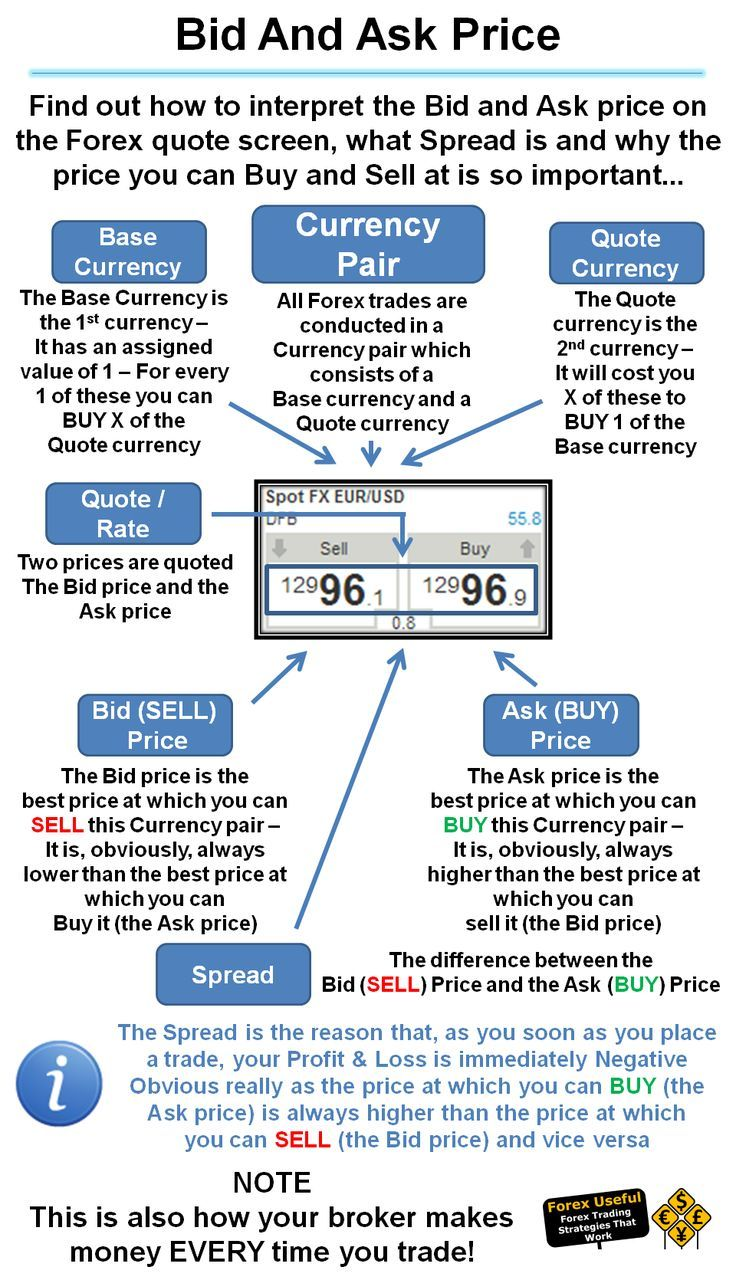 Forex Quotes 301 Best Forex Images On Pinterest  Forex Strategies Online