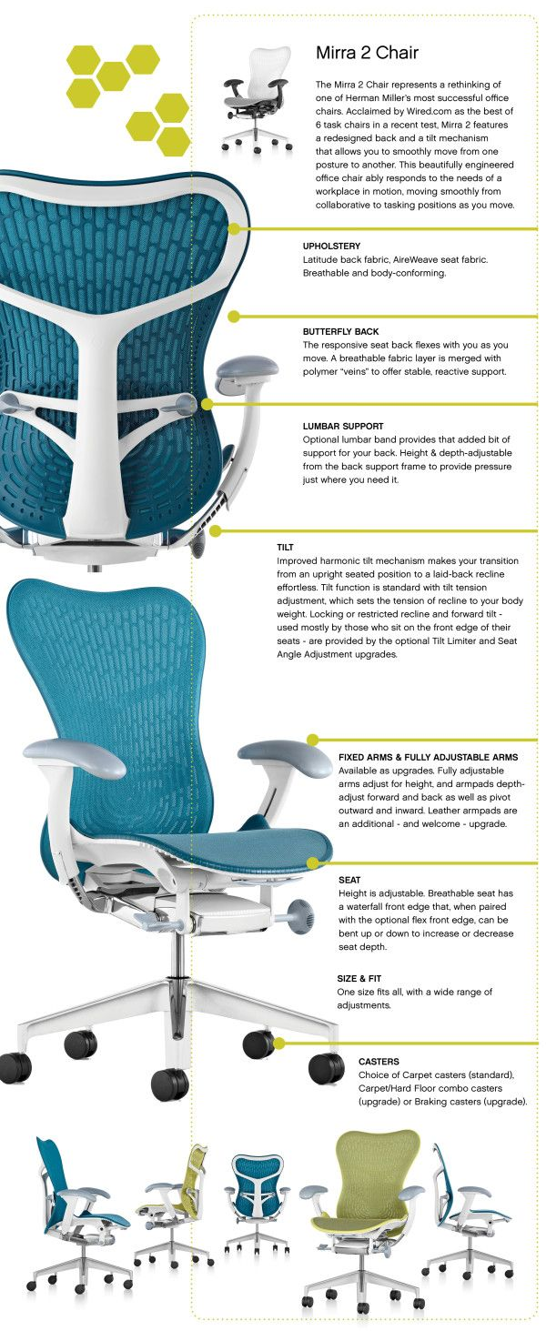 Mirra 2 Chair: Here's the scoop about Herman Miller's latest task chair,  the Mirra