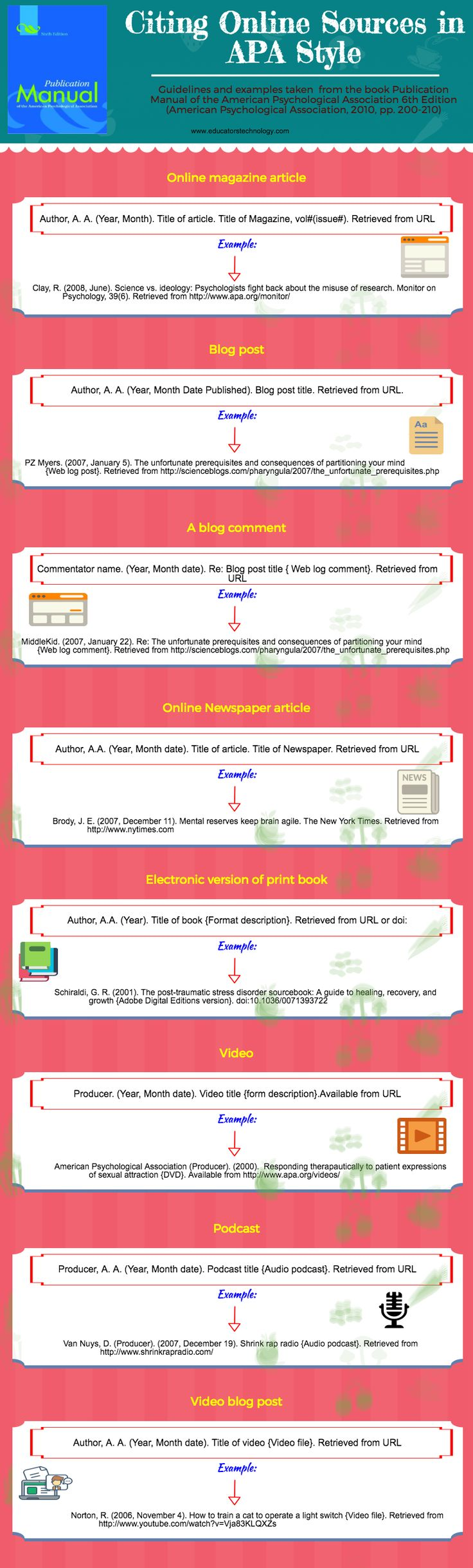 best ideas about apa style paper apa style apa an interesting visual on how to cite online sources in apa style educational technology and mobile learning