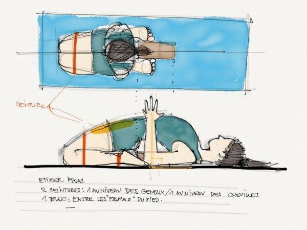 Un exercice radical pour étirer les muscles du psoas