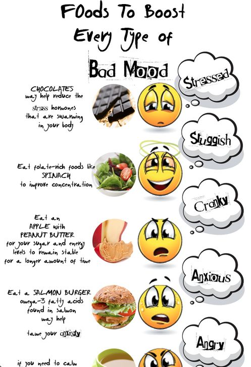 Mood Food: Can What You Eat Affect Your Happiness?