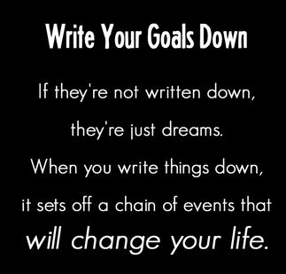 Setting Realistic Goals for 2014 SET A GOAL -------MAKE A PLAN ----GET TO WORK ----STICK TO IT ---REACH GOAL