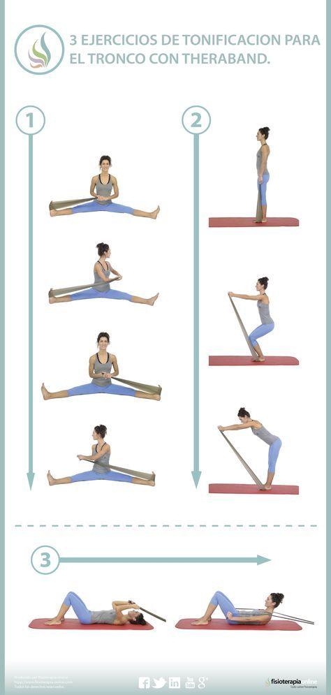 Tonifica tus músculos dorsales y abdominales mediante estos ejercicios con theraband | Fisioterapia Online