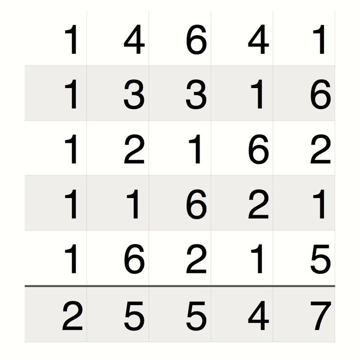 Table for converting 11111 to base-9 and base-8. Use x^n= [(x-1)+1]^n to the different coefficients of powers of 10 and add to get the base-9 digits in the first stage and the base-8 digits in the second stage.