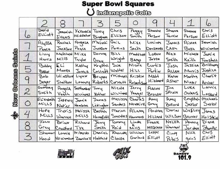 How to do a Super Bowl pool #football
