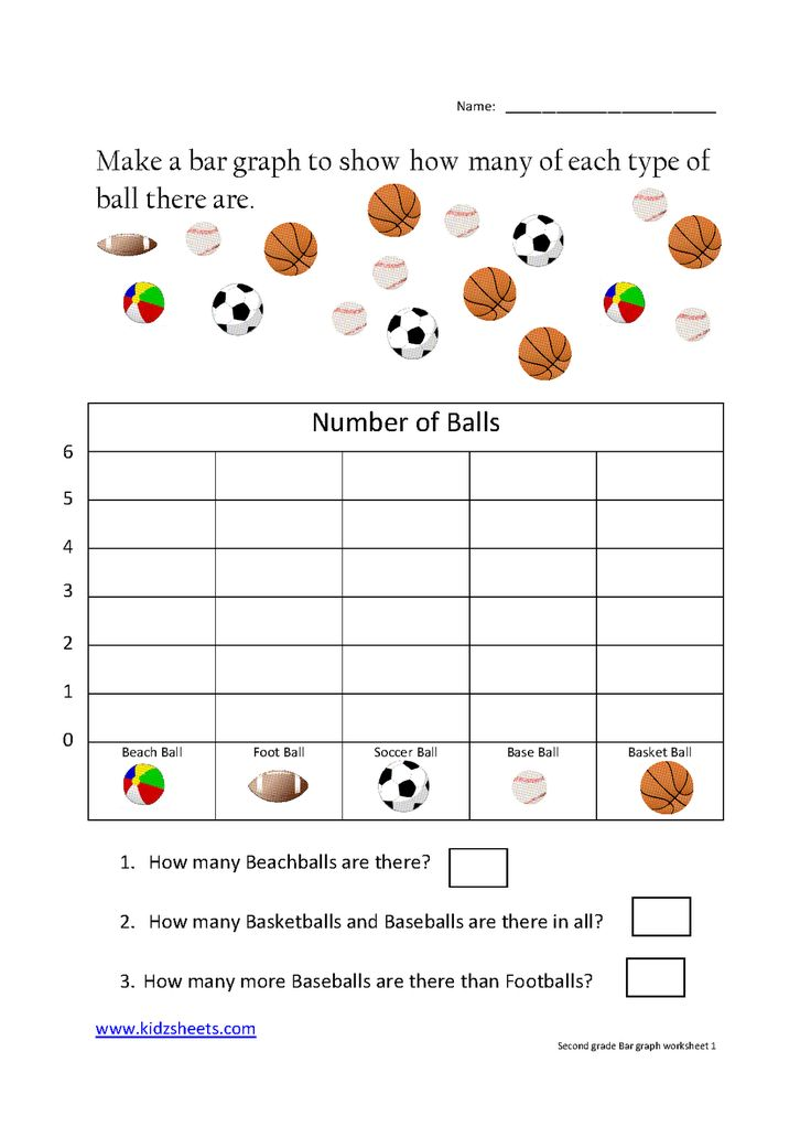 Kidz Worksheets: Second Grade Bar Graph Worksheet1