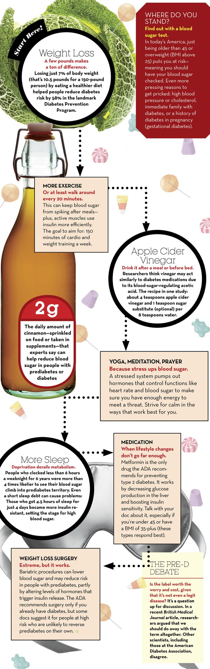 8 Ways To Keep Prediabetes From Becoming Diabetes  http://www.prevention.com/health/diabetes/how-prevent-prediabetes-becoming-diabetes