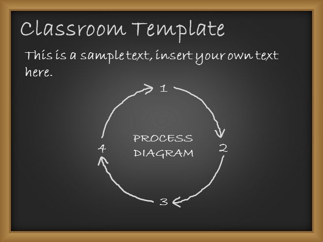 Classroom Powerpoint Template Ppt And Background For Free Download