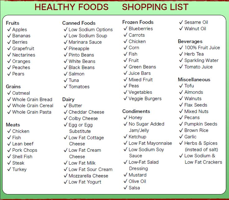 Healthy Grocery Shopping List | Heathly things | Pinterest ...