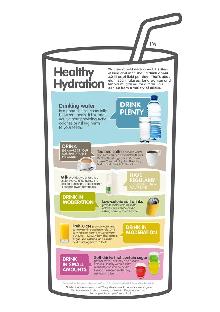 Healthy Hydration Facts! health lifestyle water